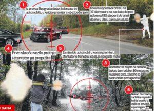 """""""L'affaire Jajinci"""" : manipulation médiatique de l'opinion publique serbe?"""
