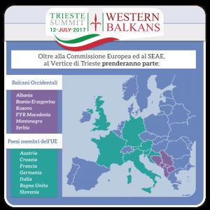 Sommet de Trieste : vers la création d'un marché commun des Balkans occidentaux?